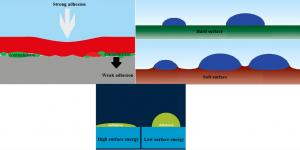 عوامل اثرگذار در انتخاب چسب فشار حساس